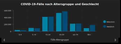 rki_faelle_nach_altersgruppe_gesamt.png